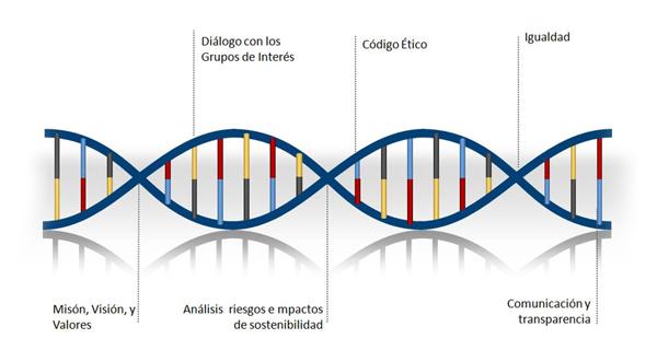 Cientificos de la universidad de melbourbe descubren el gen antracita espino alfa